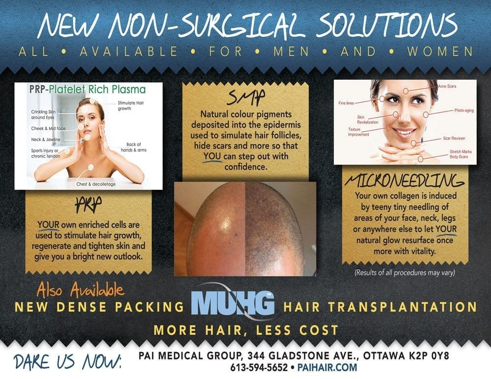 New Non-Surgical Solutions - all available for men and women - three diagrams for PRP, SMP and Microneedling procedures